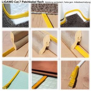Ligawo Flachkabel Cat7 0,5m weiß, Netzwerkkabel Patchkabel flach
