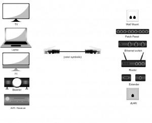 Ligawo 1014134.0 Patchkabel Netzwerkkabel Cat6 Flexibel Slim Design Flachkabel (3m) rot