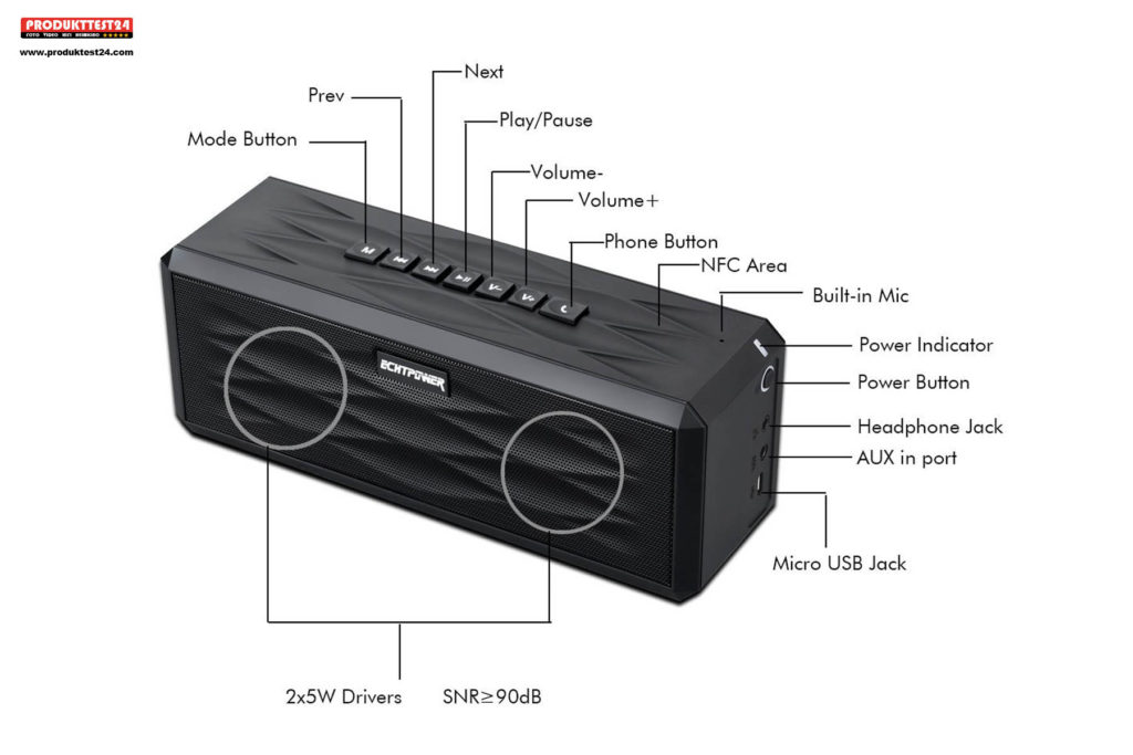 ECHTPower Beatsoul Bluetooth Boombox Speaker