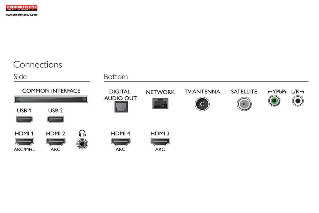 Philips 65PUS8303/12 mit Smart TV und Ambilight
